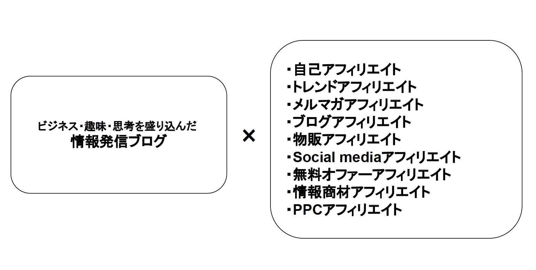 スクリーンショット 2015-11-01 17.52.22